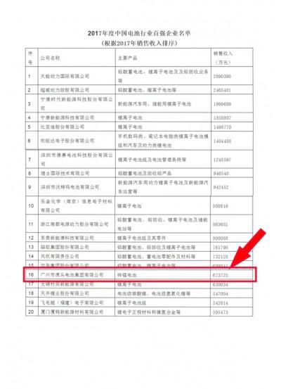 2017年度中国电池行业百强企业